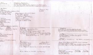 drzewo_genealogiczne